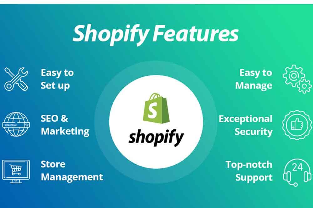 intégrer Shopify avec Activecampaign